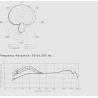 SUPERLUX PRO-248S - Mikrofon dynamiczny
